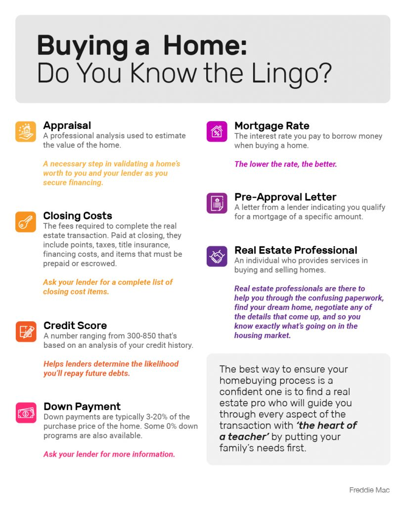 Home Buying Terminology  - Jessica Harless NextHome Realty Cneter